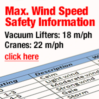 GGR Group's Wind Speed Information