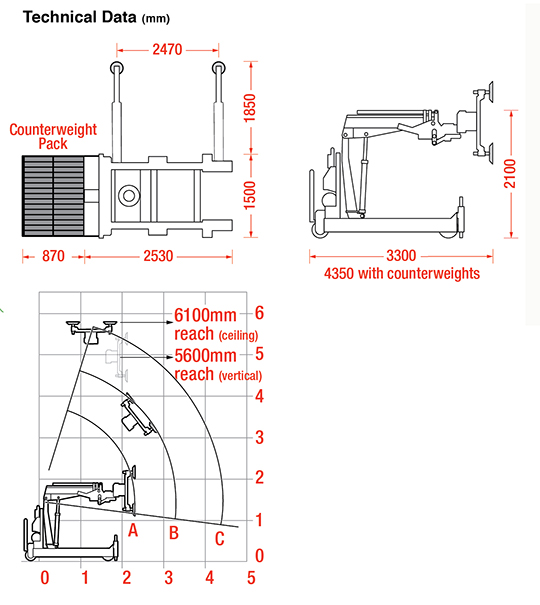 Dimensions of the EMU 1000 window robot
