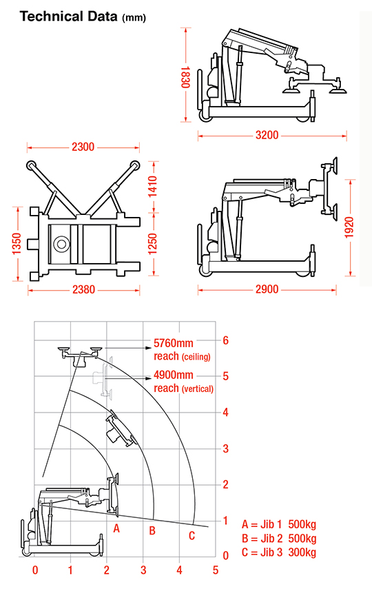 Dimensions of the 300-500 EMU