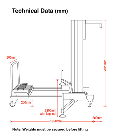 Dimensions of the Glassmax 500