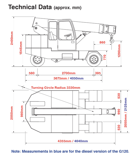 dimensions of the g120 pick & carry crane