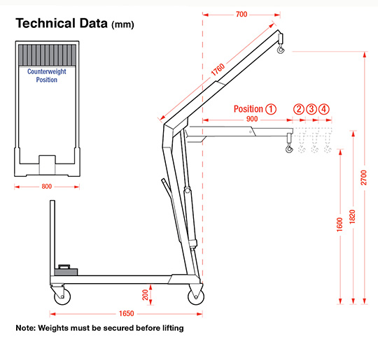 Dimensions of the Glasboy 330