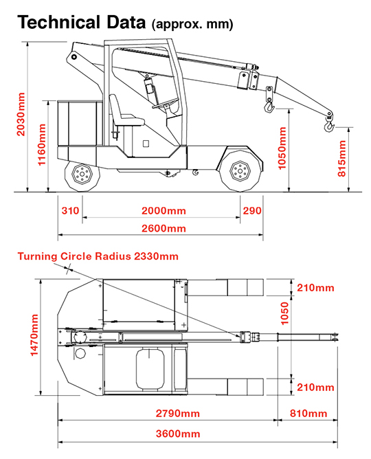 Dimensions of the G35 Pick & Carry Crane