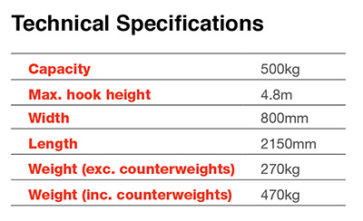 Specifications of the Glassmax 500