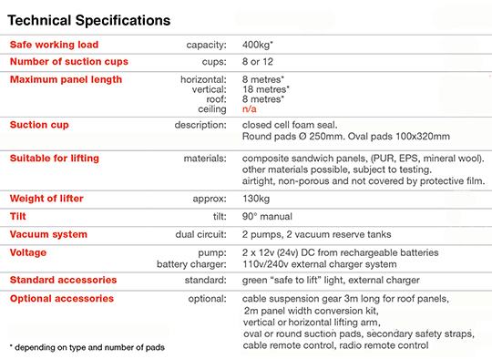 Multi-Clad Vacuum Lifter Specifications
