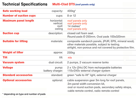 Multi-Clad DT5 Roofing Panel Lifter Specifications