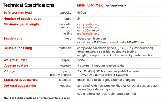 Multi-Clad Maxi Roofing Panel Lifter Specifications