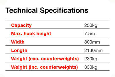 Specifications of the Glassmax 250