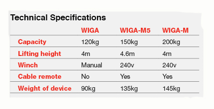 WIGA Overhead Installation Hoists specifications