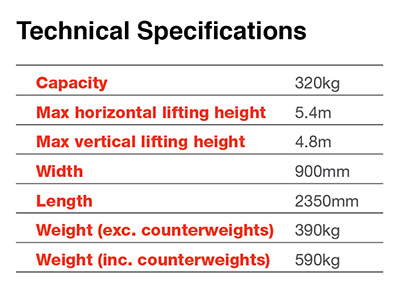 Specifications of the Glassmax Giraffe