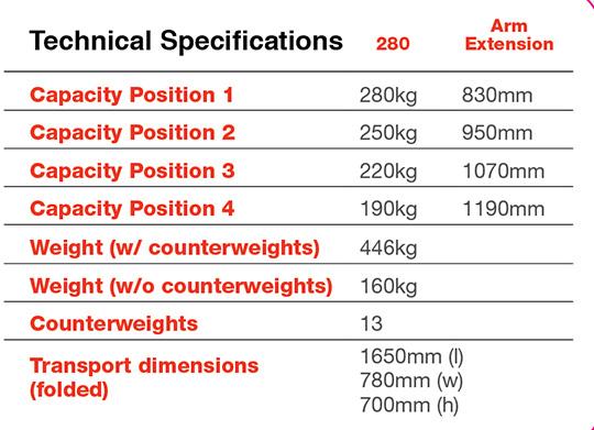 Big Foot Floor Crane Specifications