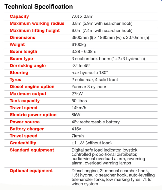 G70 pick and carry specifications