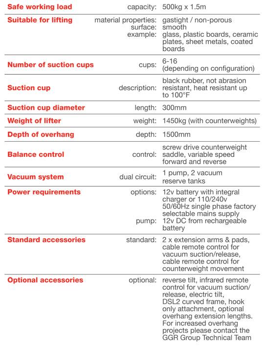 Libro 500 Overhang Beam Specifications