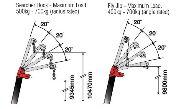 Unic URW-295 Searcher Fly
