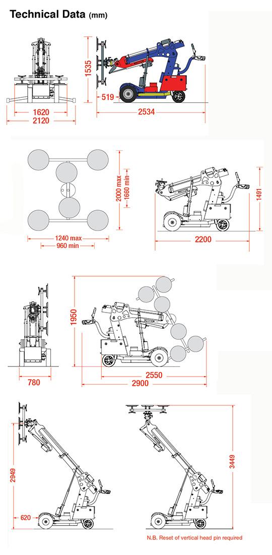 Oscar 600 dimensions