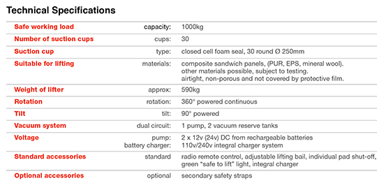 Ultra-Clad 1000 Specifications