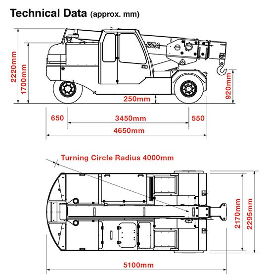 F200E Plus Dimensions