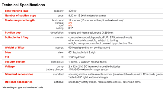 Fork Lift Hydra-Clad Specifications