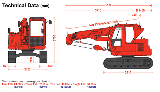 MCC505 crawler crane technical data