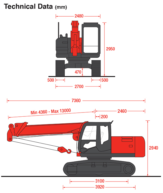 Crane Dimensions