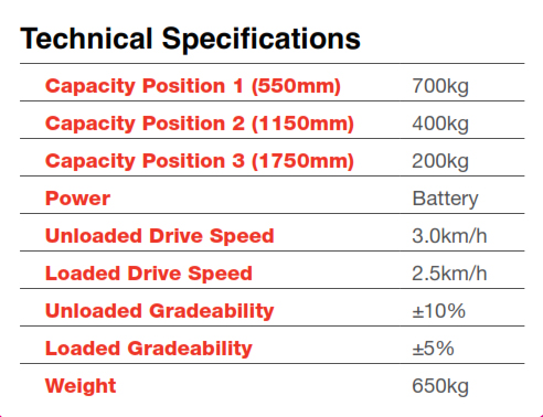 Liftboy 700 specifications