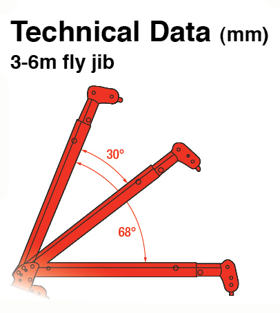Mini crawler crane MCC805 fly jib technical data