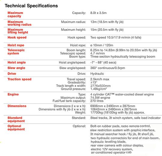 MCC805 technical table