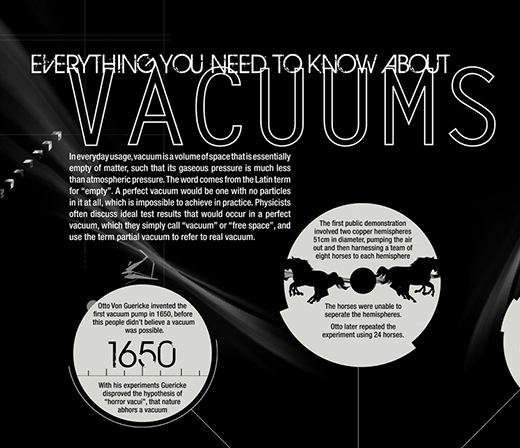 Everything You Need To Know About Vacuums