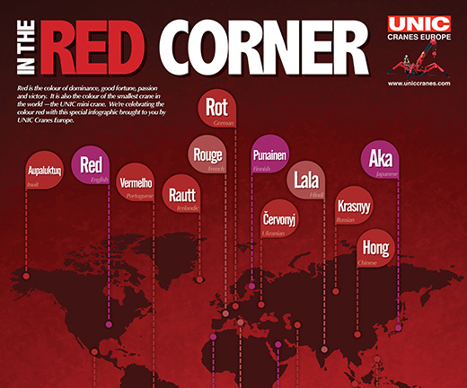 In The Red Corner infographic