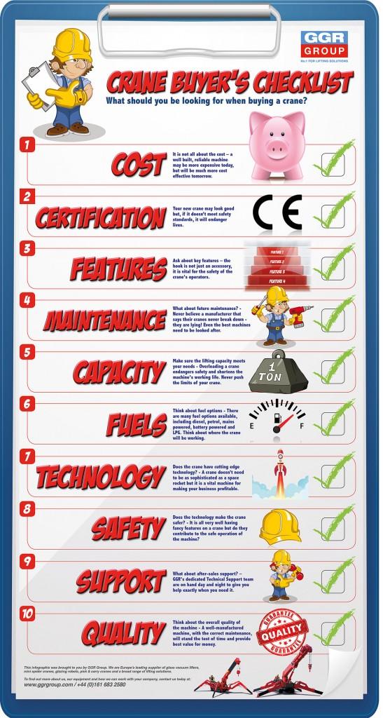 Crane Buying Checklist Infographic