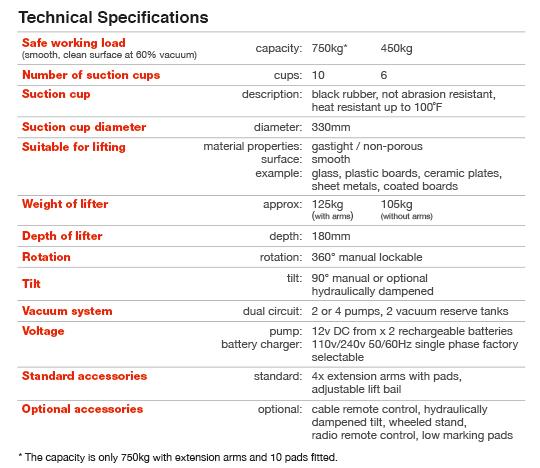 DSZ2 Long vacuum lifter specifications