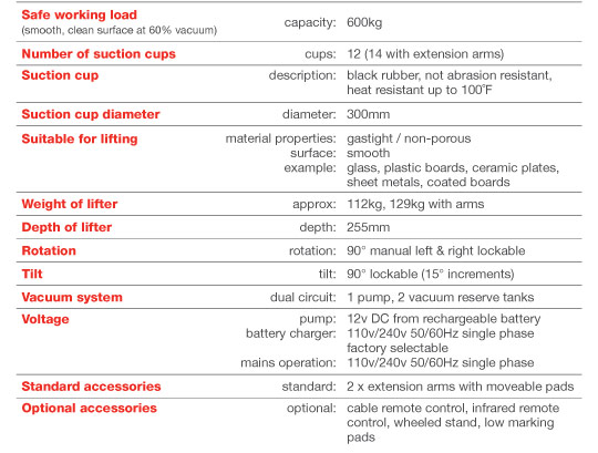Kombi 7211-DS2 specifications
