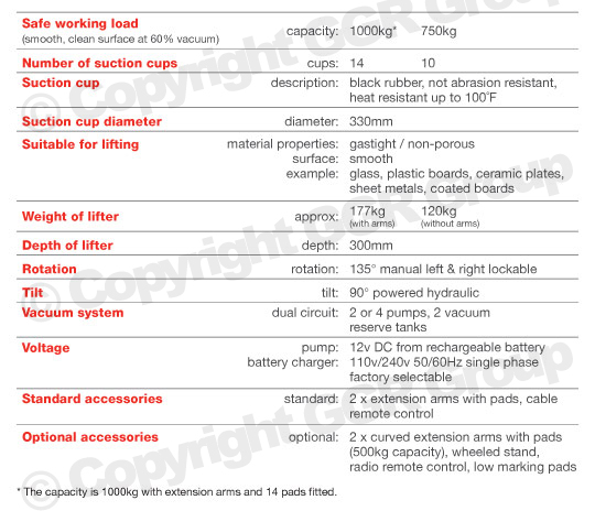 Specifications for the Hydraulica 1000-B