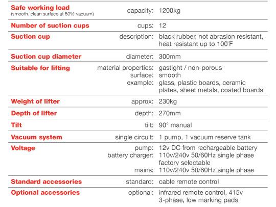 Kombi 7011-AH specifications