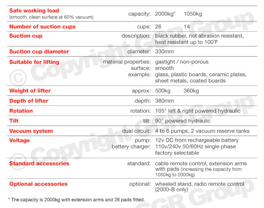 Specifications of the Hydraulica 2000-A