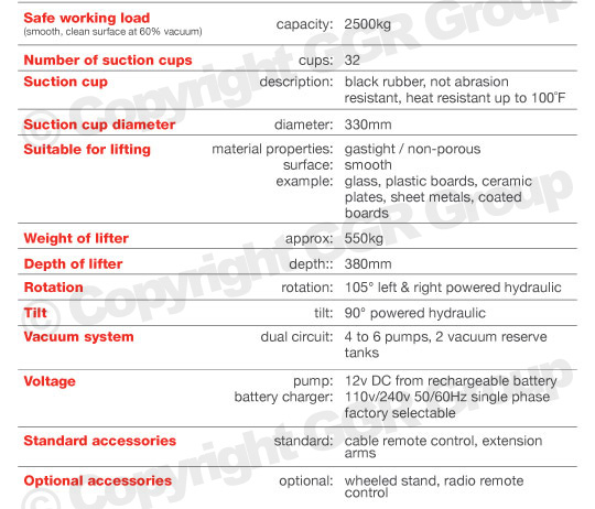 Hydraulica 2500 specifications