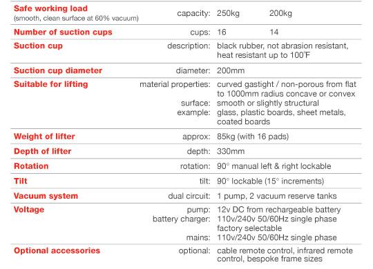 Kombi 7211-DSG vacuum lifters specifications