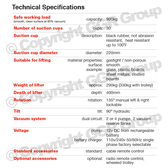 Hydraulica 900C vacuum lifting devices specifications