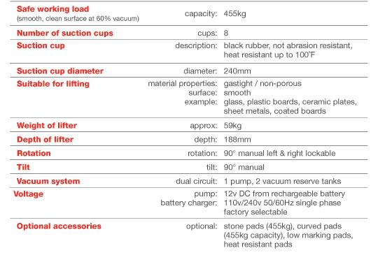 Slimline PFHL89 Glass Lifter Specifications