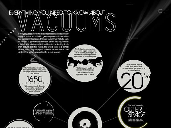 GGR Vacuum Guide