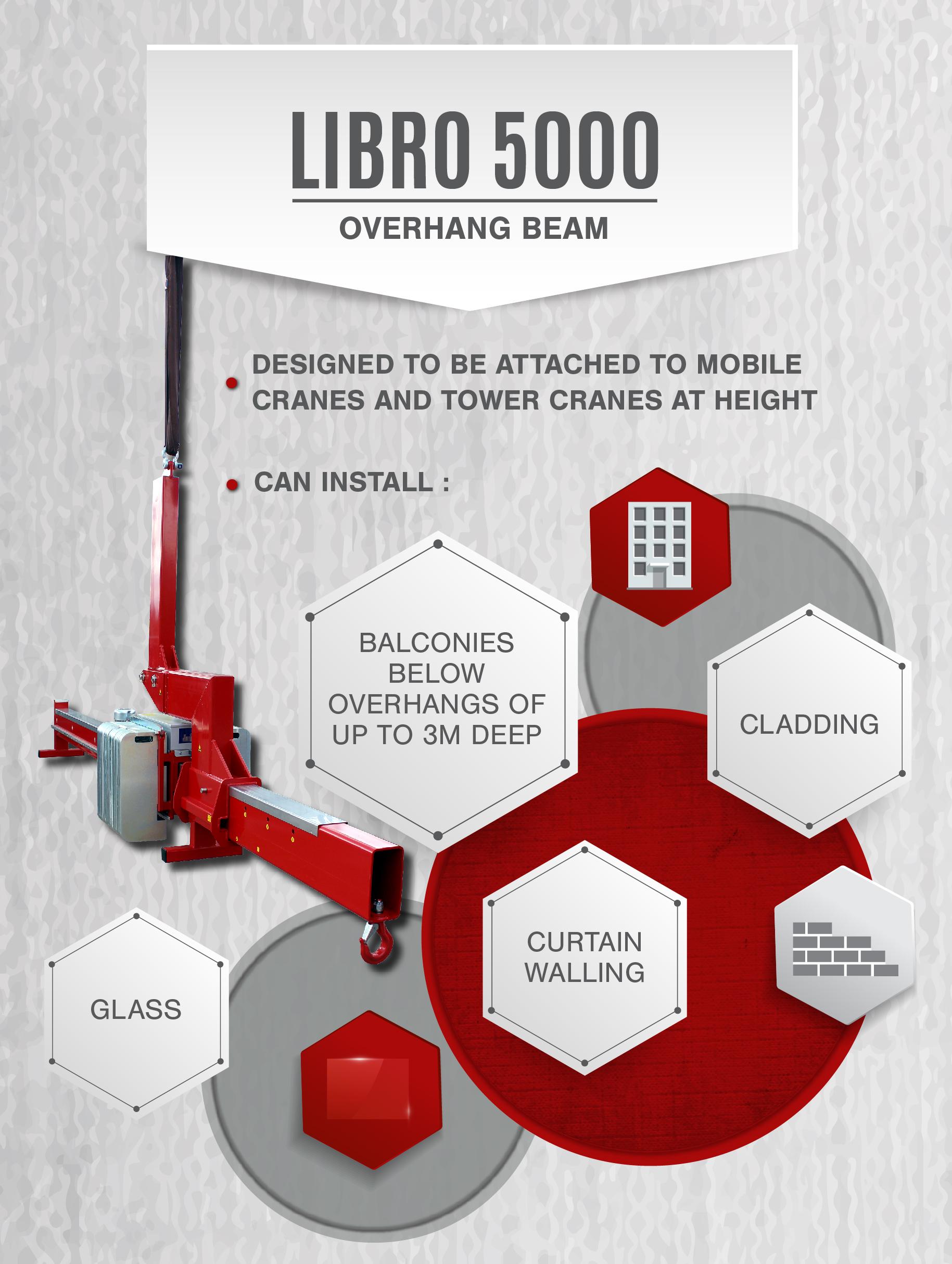 Libro 5000 Cover Infographic