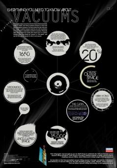 GGR Vacuum Infographic