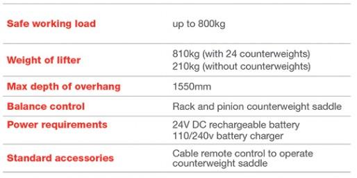 Libro 800 Technical Table