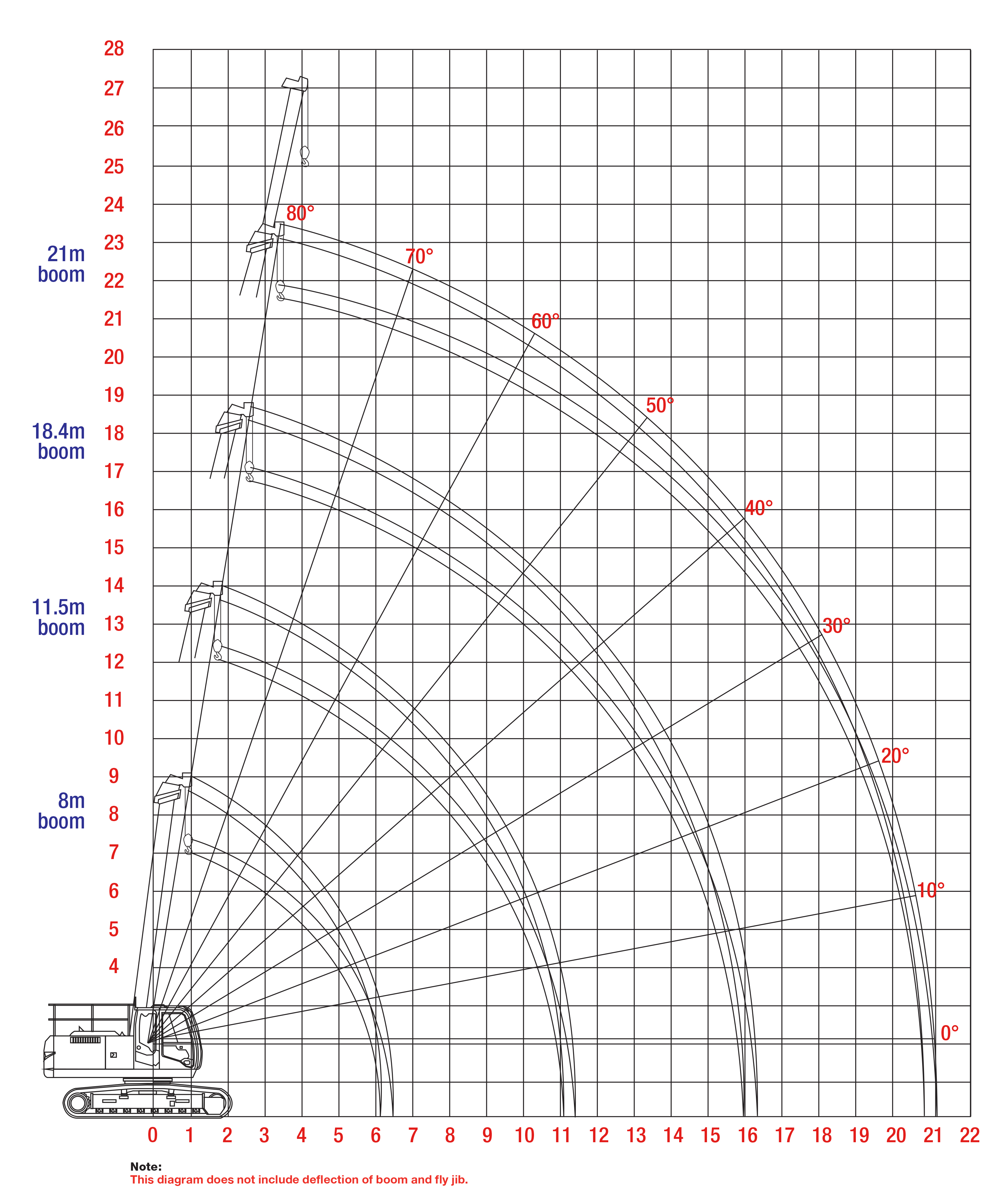 150 ton crawler crane load chart sketch coloring page