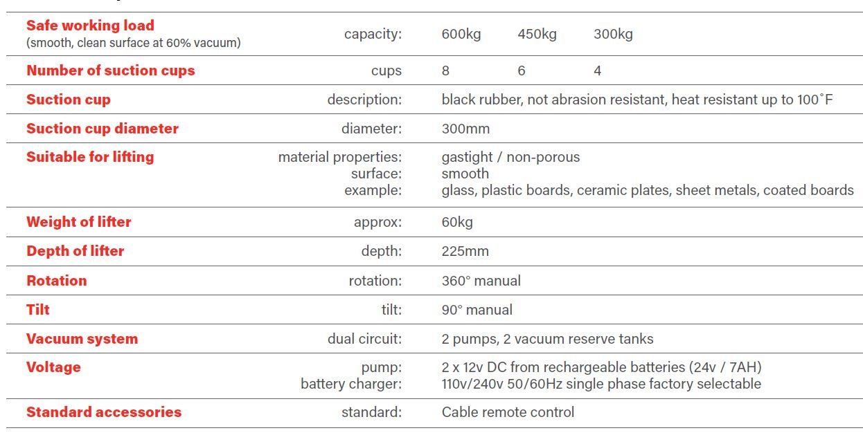 Glass Jack Technical Specifications Table