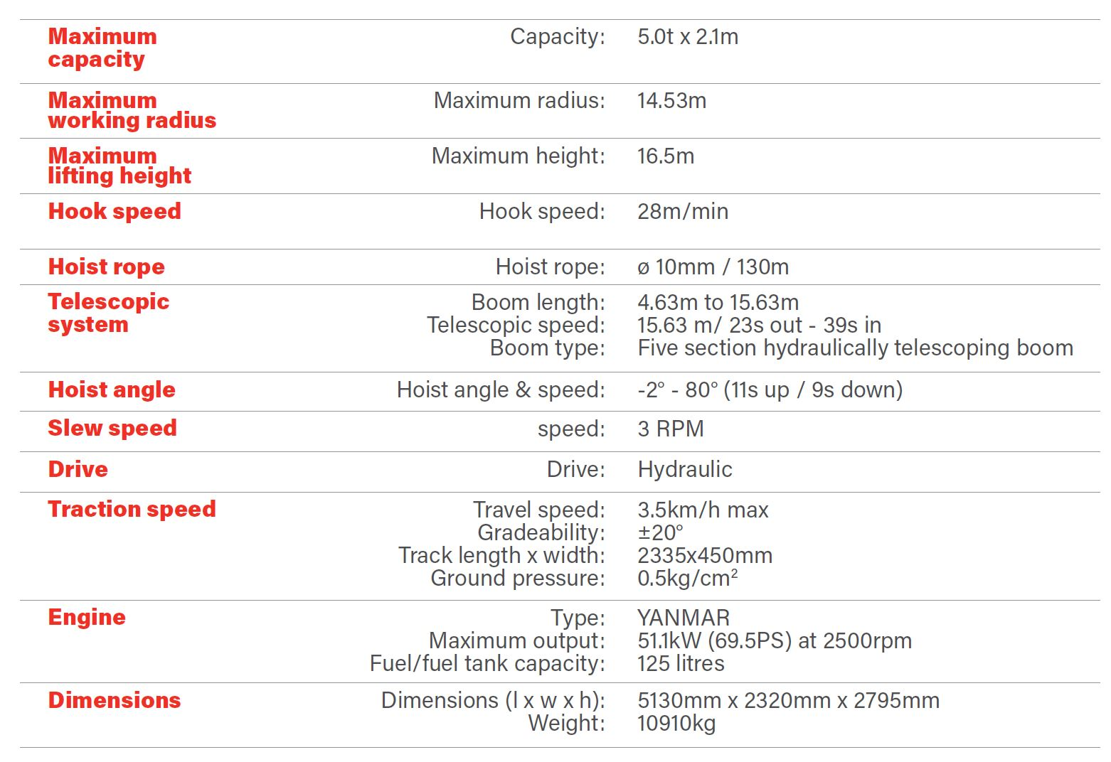 MC500D Technical Specifications