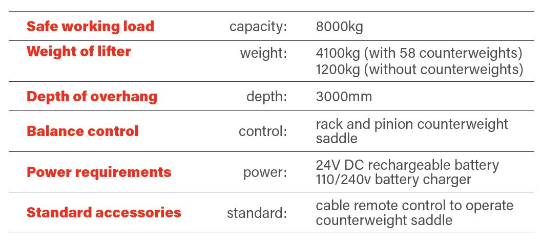 Libro 800 Specifications Table