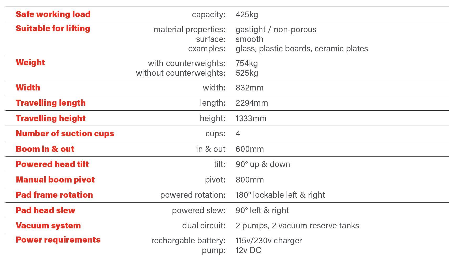 Geko 425 Specifications