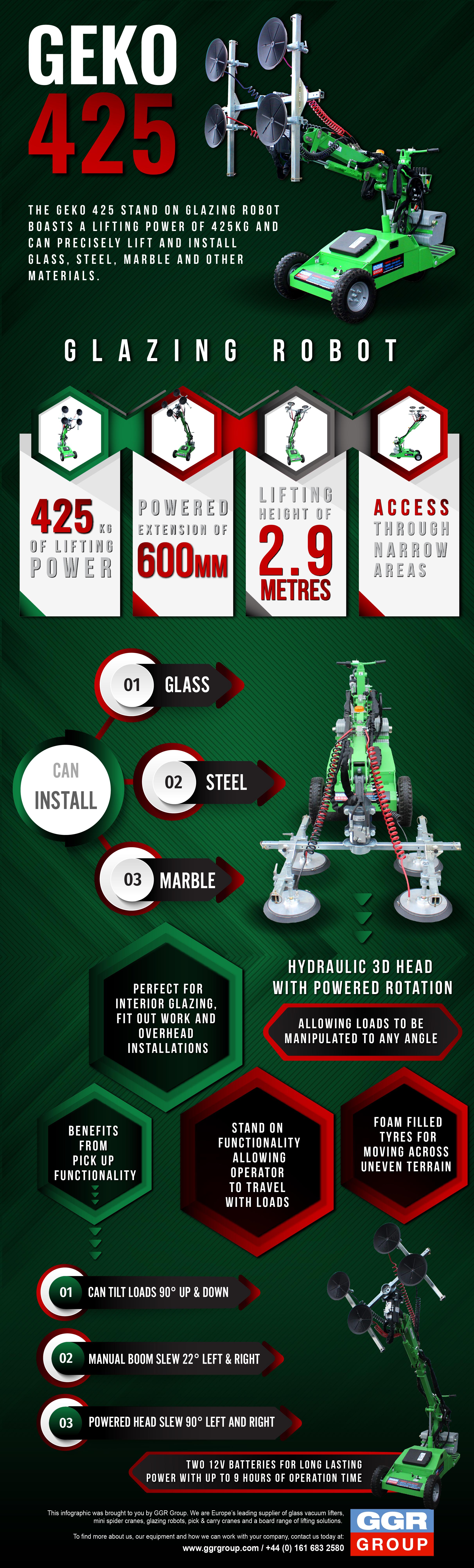Geko 425_Infographic